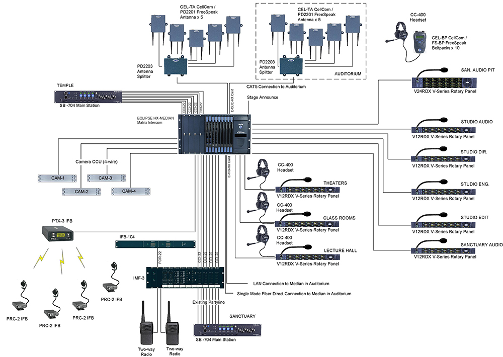 Clearcom Wiring Diagram - Wiring Diagrams on