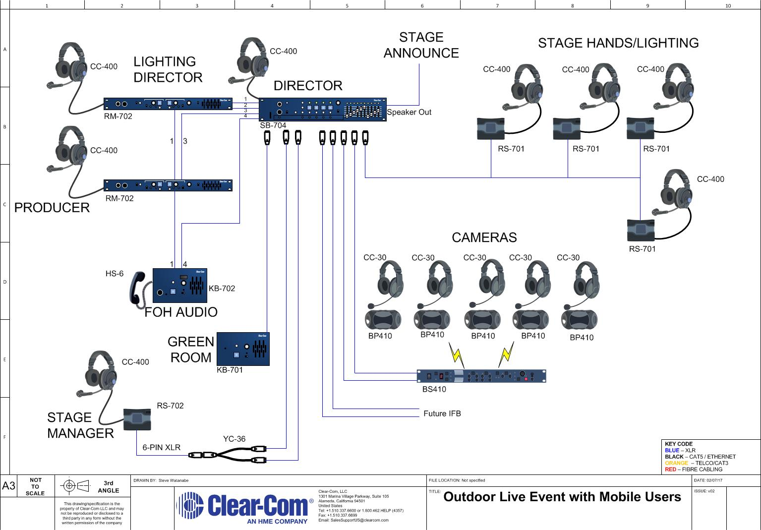 Outdoor Live Event With Partyline And Wireless on Theatre Production Diagram