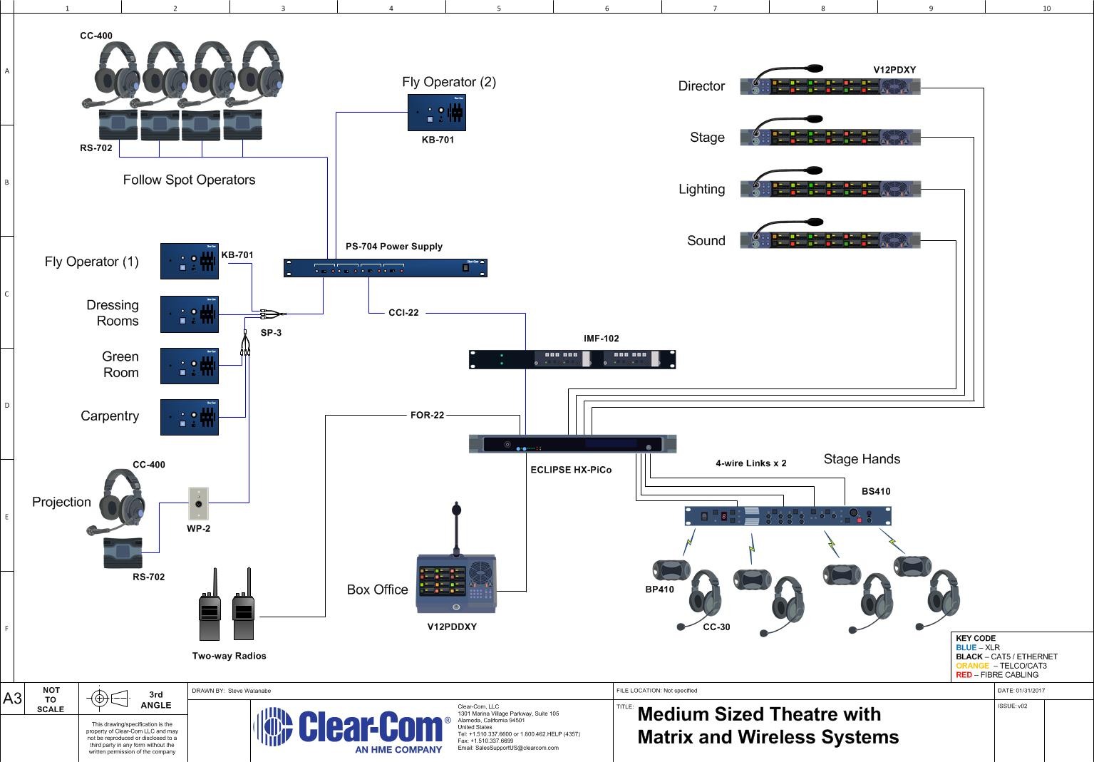 Live Events Clear Com Partyline Digital Matrix Ip And Wireless Sound Wiring Diagram Sample Market Application Diagrams