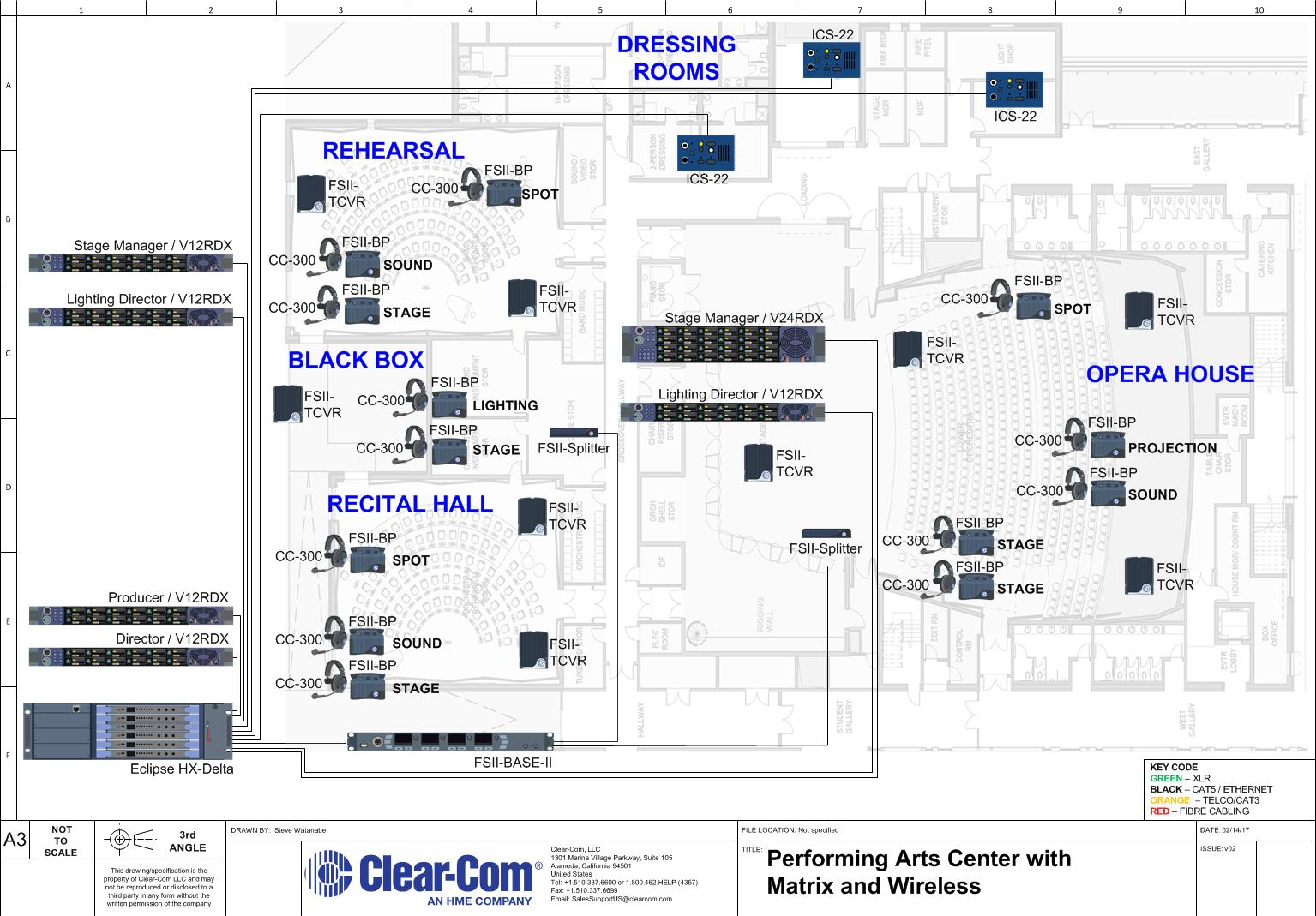 Live Events Clear Com Partyline Digital Matrix Ip And Wireless Audio Engineering Diagrams Sample Market Application