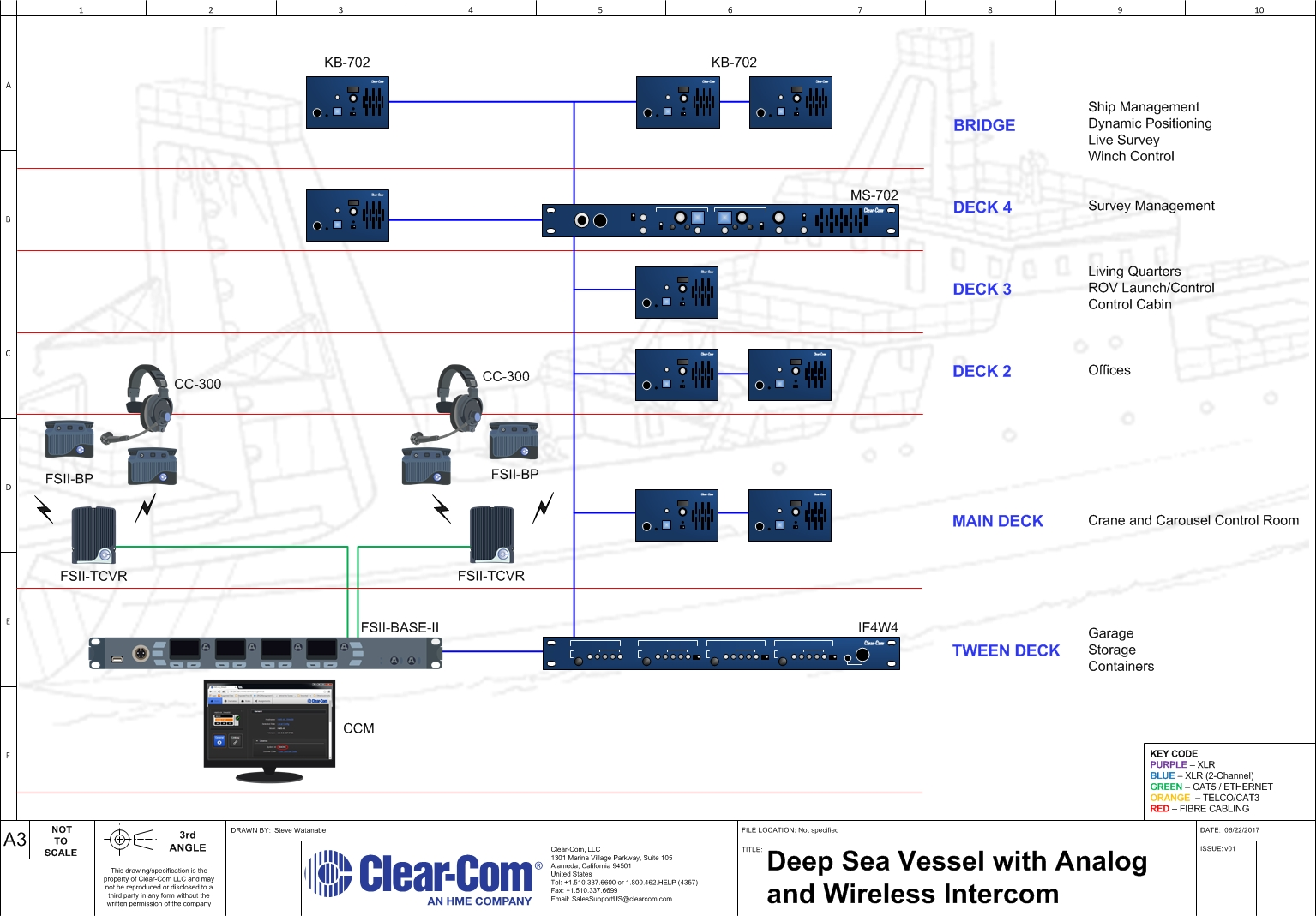 Marine Offshore Clear Com Partyline Digital Matrix Ip And Clearcom Wiring Diagram Sample Market Application Diagrams