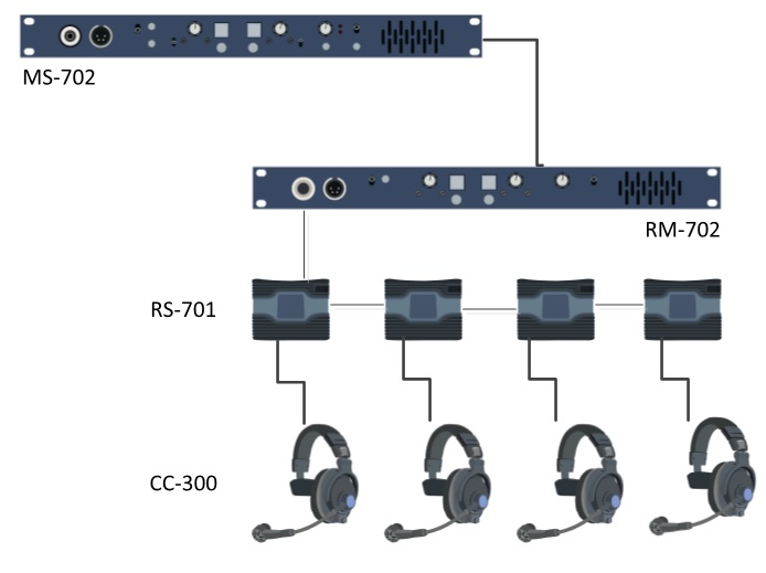 Pleasing Clear Com Encore Analog Partyline Intercom Systems Archives Clear Wiring 101 Olytiaxxcnl