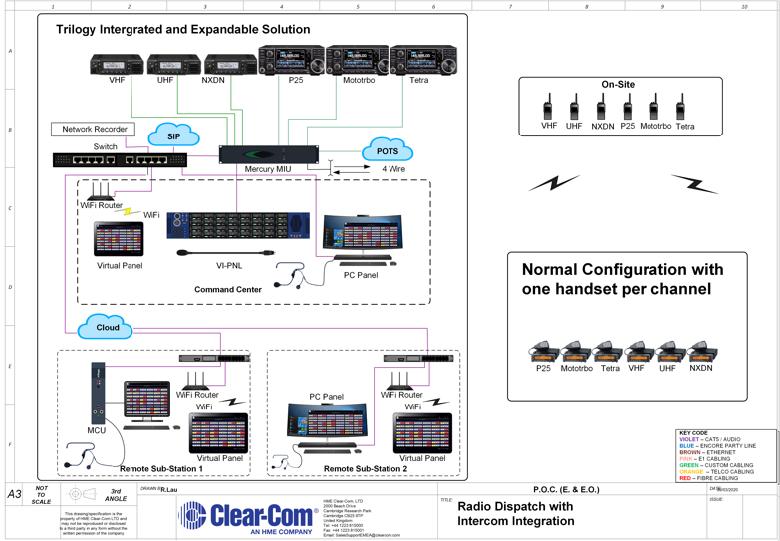 Radio Dispatch (with Intercom Integration)