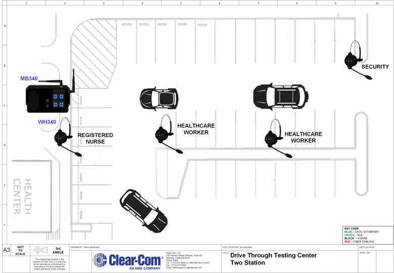 Mobile Medical Test Coordination (1 Lane)