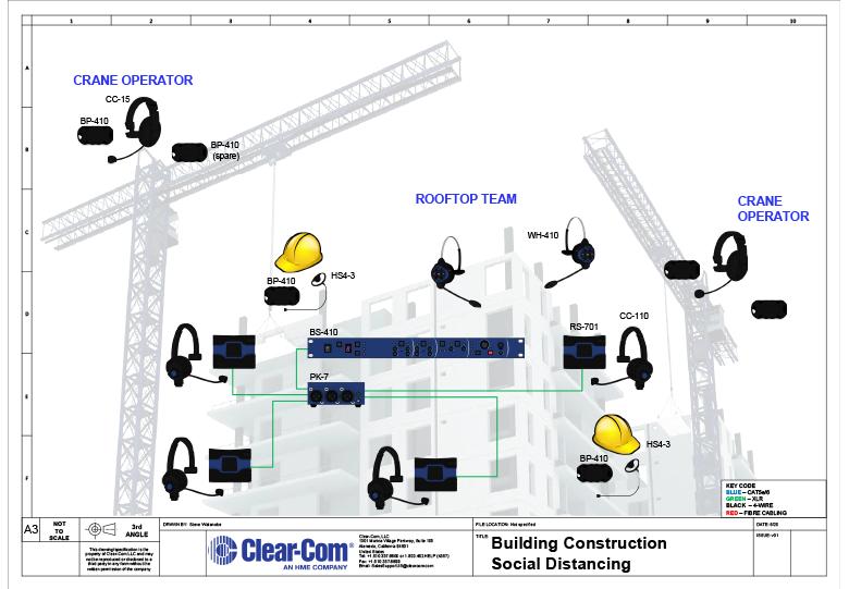 Building Construction – Social Distancing